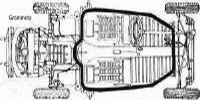 Les joints de chassis